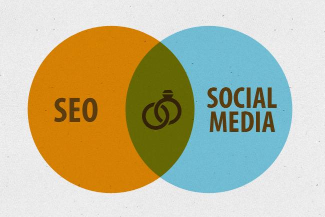 Kako društvene mreže utječu na SEO?
